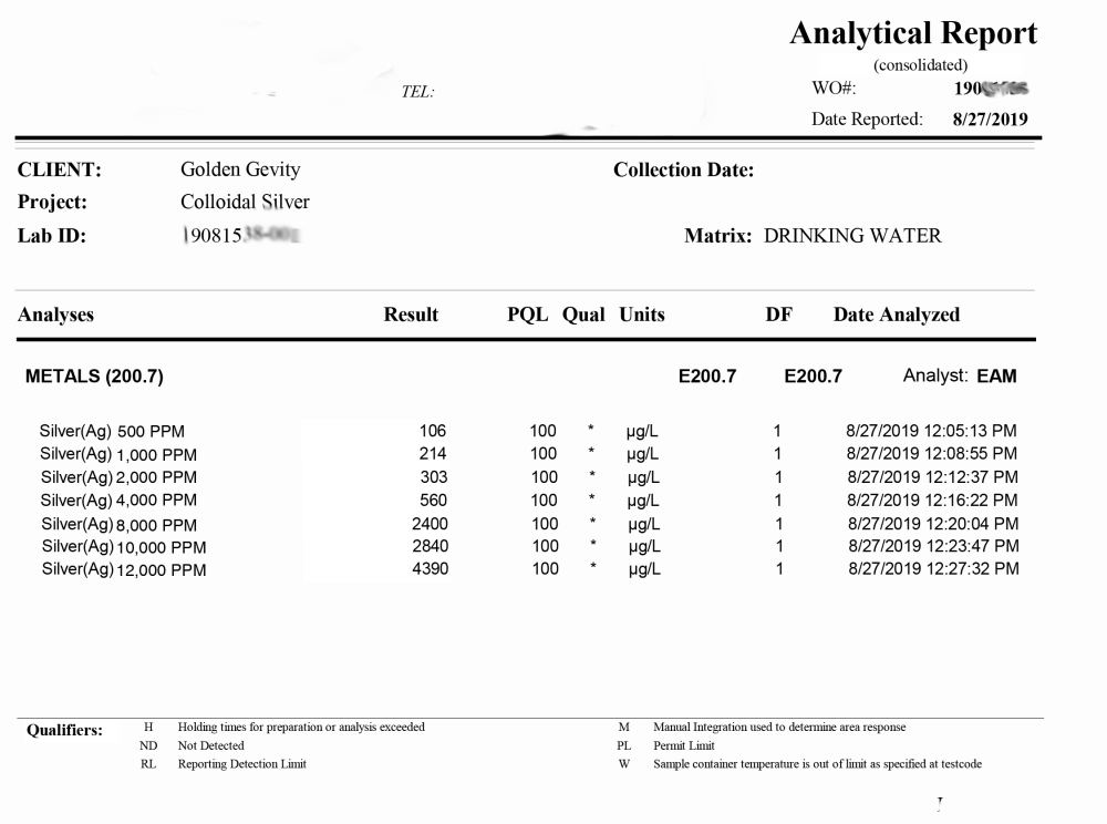 High PPM Colloidal Silver Mineral Test Results